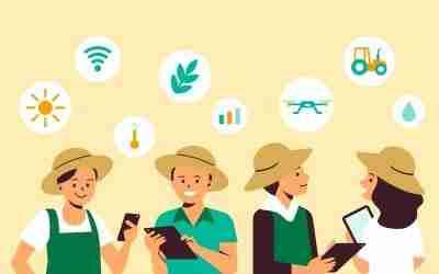 1.-¿Qué es Transformación Digital?